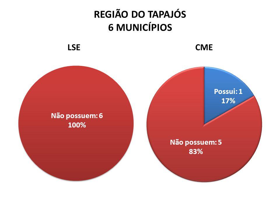 REGIÃO DO TAPAJÓS 6 MUNICÍPIOS LSECME