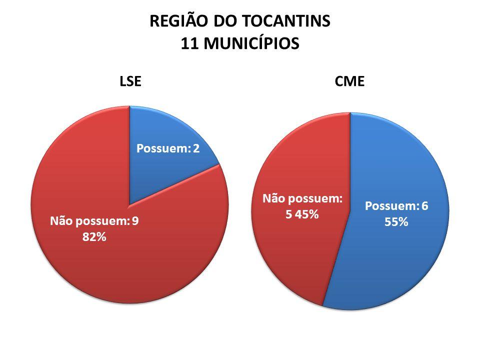 REGIÃO DO TOCANTINS 11 MUNICÍPIOS LSECME
