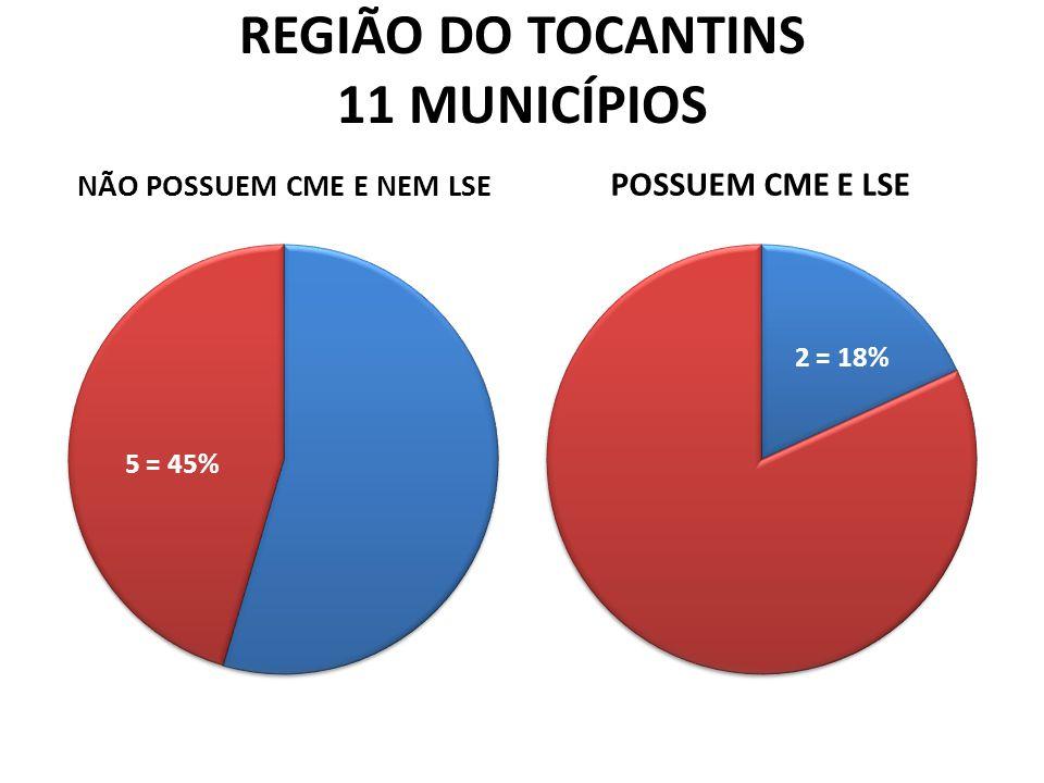 REGIÃO DO TOCANTINS 11 MUNICÍPIOS NÃO POSSUEM CME E NEM LSE POSSUEM CME E LSE