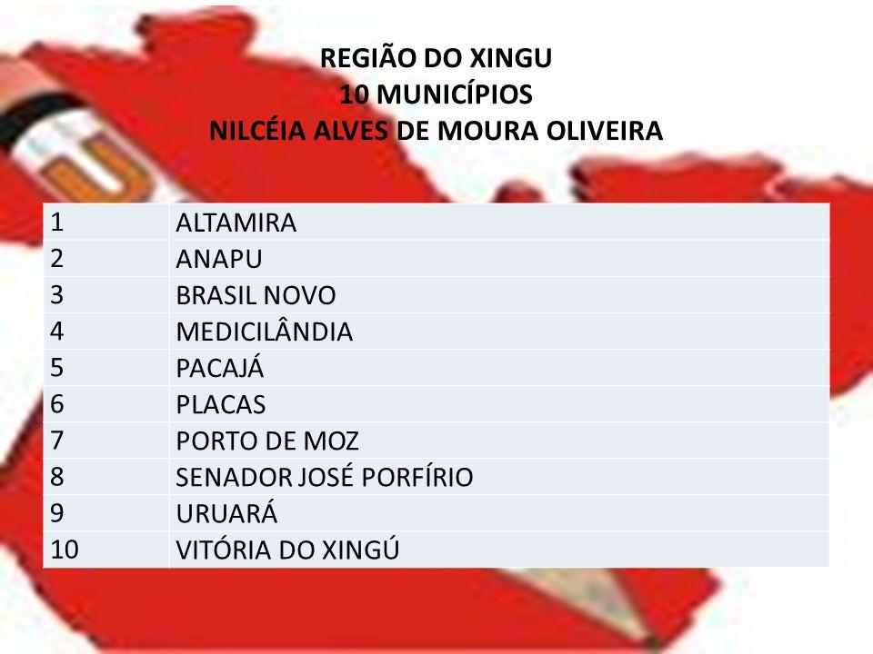 REGIÃO DO XINGU 10 MUNICÍPIOS NILCÉIA ALVES DE MOURA OLIVEIRA 1 ALTAMIRA 2 ANAPU 3 BRASIL NOVO 4 MEDICILÂNDIA 5 PACAJÁ 6 PLACAS 7 PORTO DE MOZ 8 SENAD