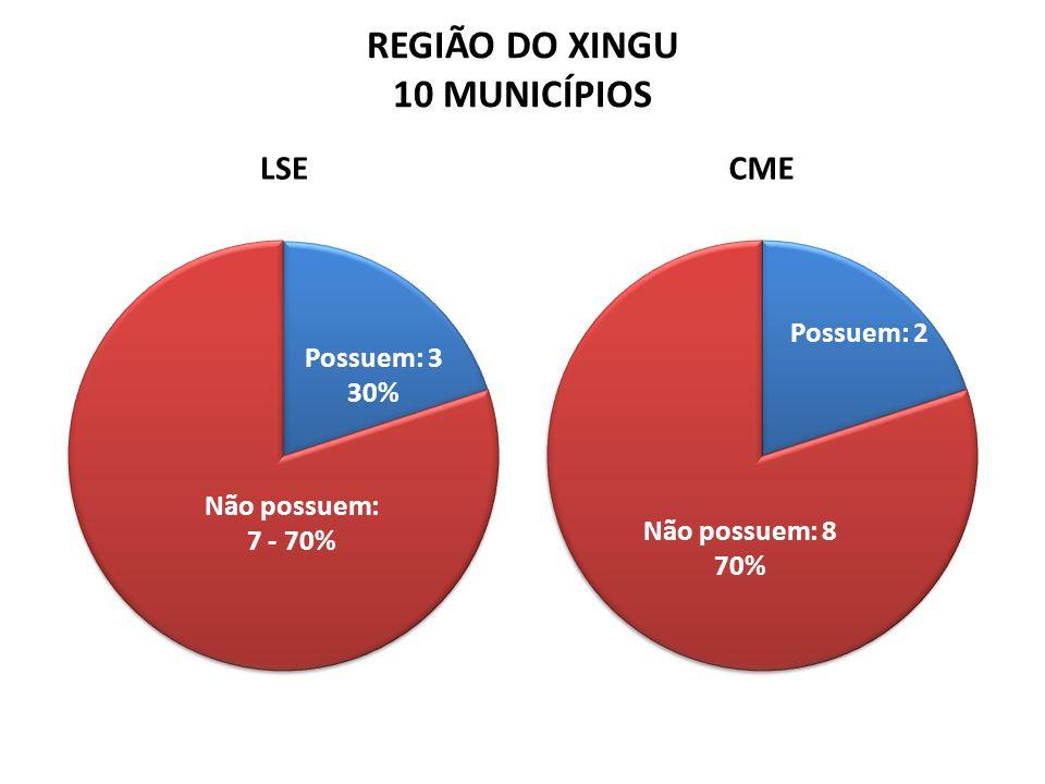REGIÃO DO XINGU 10 MUNICÍPIOS LSECME