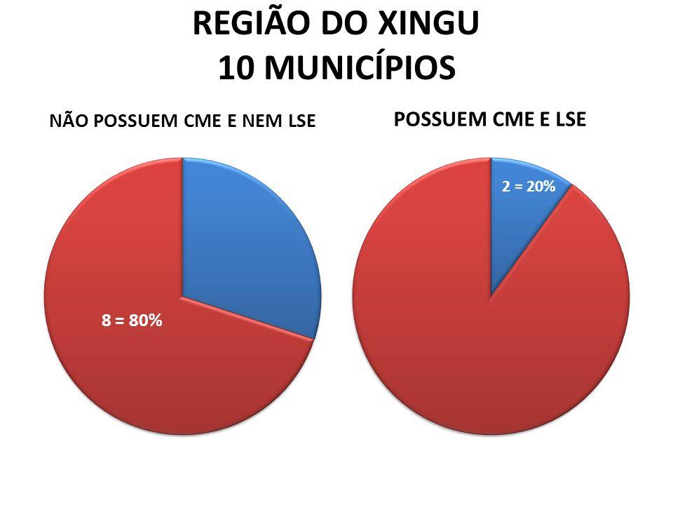 REGIÃO DO XINGU 10 MUNICÍPIOS NÃO POSSUEM CME E NEM LSE POSSUEM CME E LSE