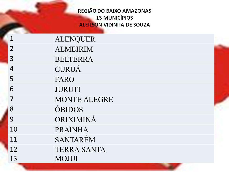 REGIÃO DO BAIXO AMAZONAS 13 MUNICÍPIOS ALEILSON VIDINHA DE SOUZA 1 ALENQUER 2 ALMEIRIM 3 BELTERRA 4 CURUÁ 5 FARO 6 JURUTI 7 MONTE ALEGRE 8 ÓBIDOS 9 OR