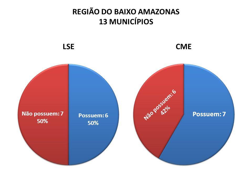 REGIÃO DO BAIXO AMAZONAS 13 MUNICÍPIOS LSECME