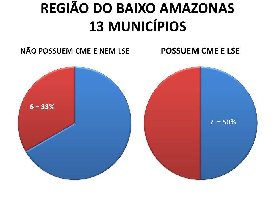 REGIÃO DO BAIXO AMAZONAS 13 MUNICÍPIOS NÃO POSSUEM CME E NEM LSE POSSUEM CME E LSE
