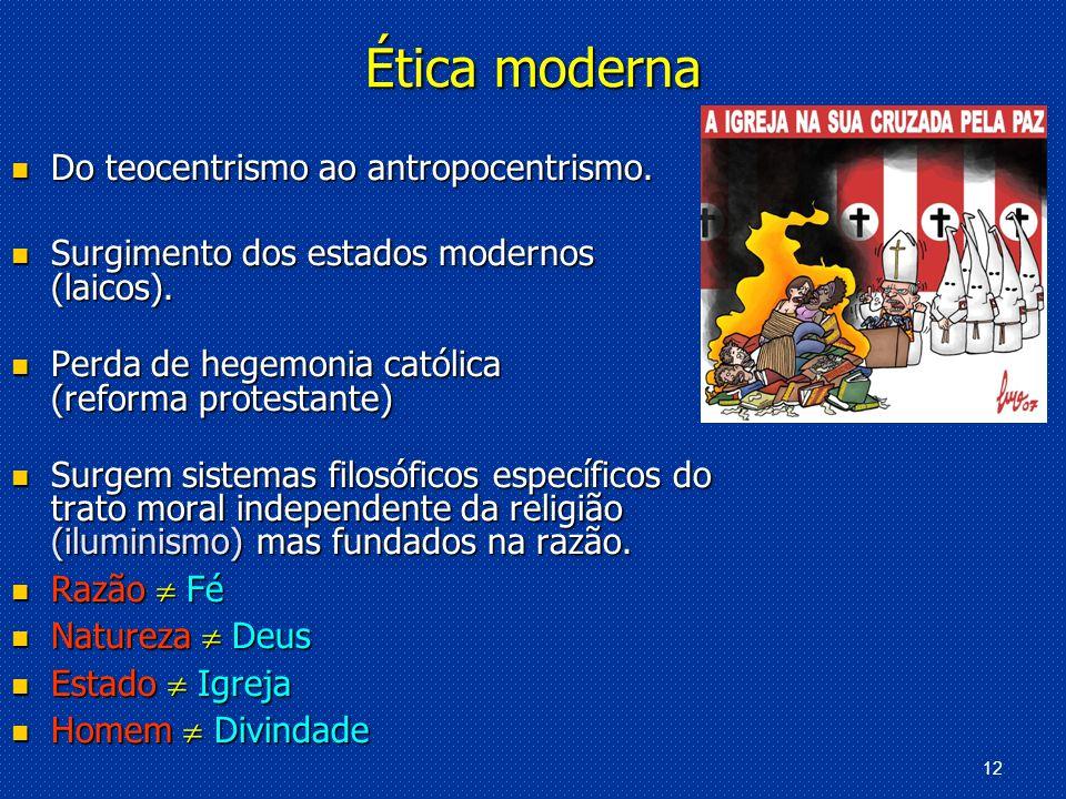 12 Ética moderna Do teocentrismo ao antropocentrismo.