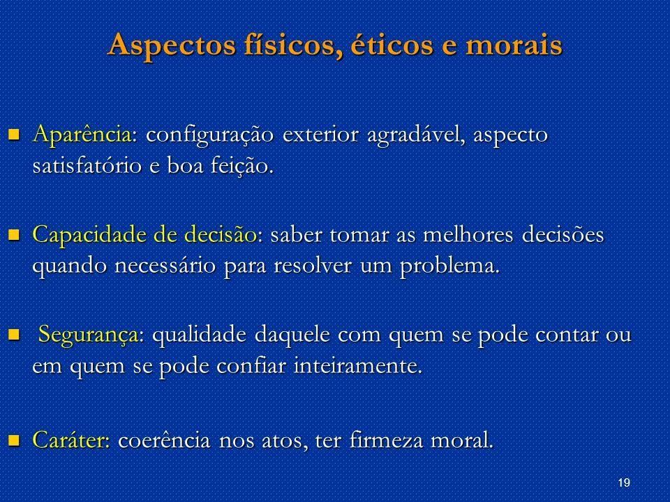 19 Aspectos físicos, éticos e morais Aparência: configuração exterior agradável, aspecto satisfatório e boa feição.