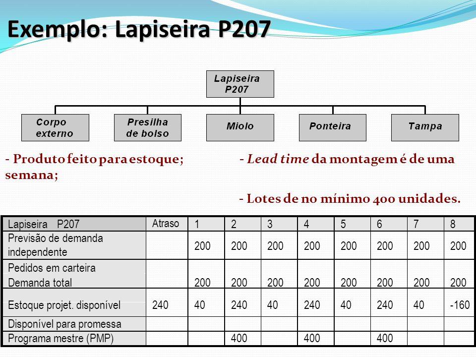 Exemplo: Lapiseira P207 - Produto feito para estoque; - Lead time da montagem é de uma semana; - Lotes de no mínimo 400 unidades.