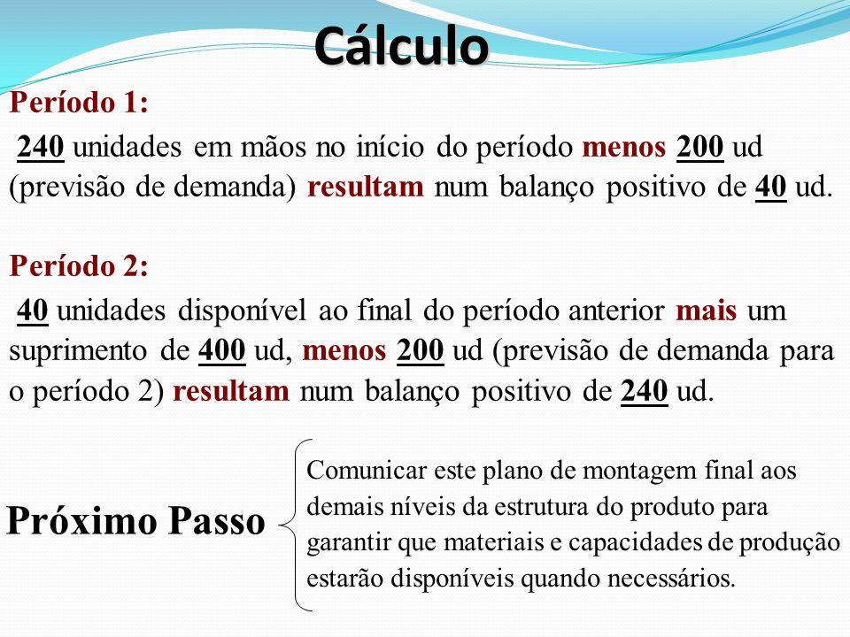 Cálculo Período 1: 240 unidades em mãos no início do período menos 200 ud (previsão de demanda) resultam num balanço positivo de 40 ud. Período 2: 40