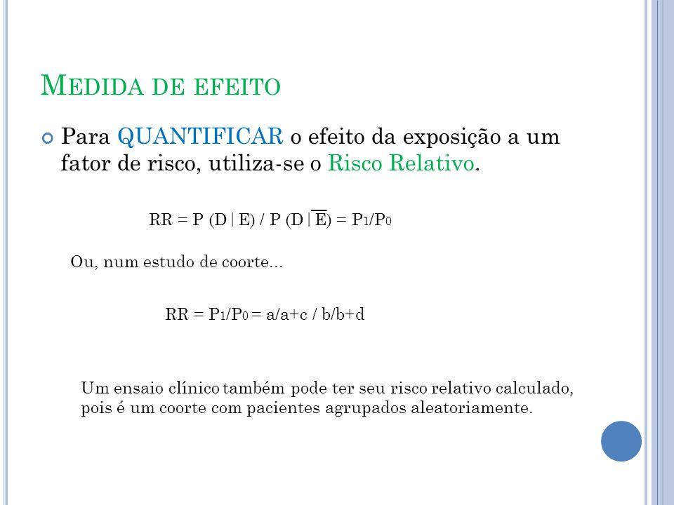 M EDIDA DE EFEITO Para QUANTIFICAR o efeito da exposição a um fator de risco, utiliza-se o Risco Relativo.