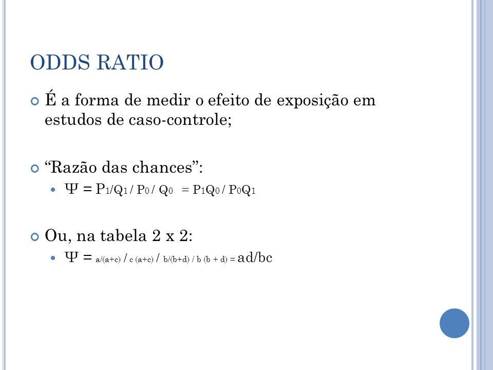 ODDS RATIO É a forma de medir o efeito de exposição em estudos de caso-controle; Razão das chances: Ψ = P 1 /Q 1 / P 0 / Q 0 = P 1 Q 0 / P 0 Q 1 Ou, na tabela 2 x 2: Ψ = a/(a+c) / c (a+c) / b/(b+d) / b (b + d) = ad/bc