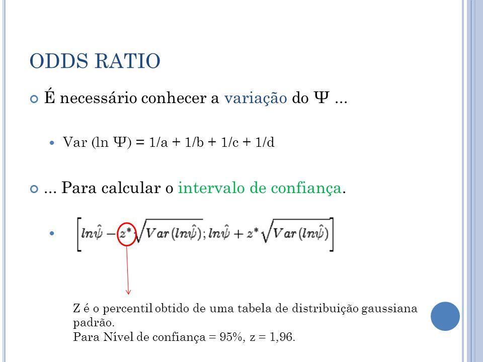 ODDS RATIO É necessário conhecer a variação do Ψ...