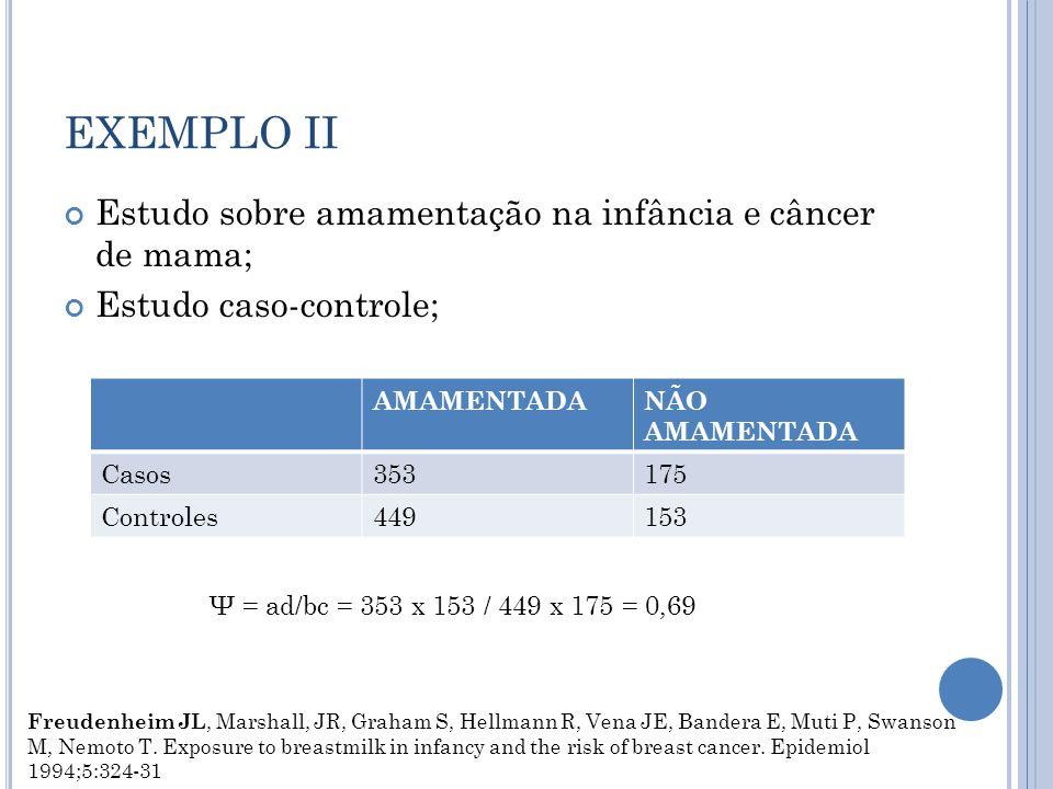 EXEMPLO II Estudo sobre amamentação na infância e câncer de mama; Estudo caso-controle; Freudenheim JL, Marshall, JR, Graham S, Hellmann R, Vena JE, Bandera E, Muti P, Swanson M, Nemoto T.
