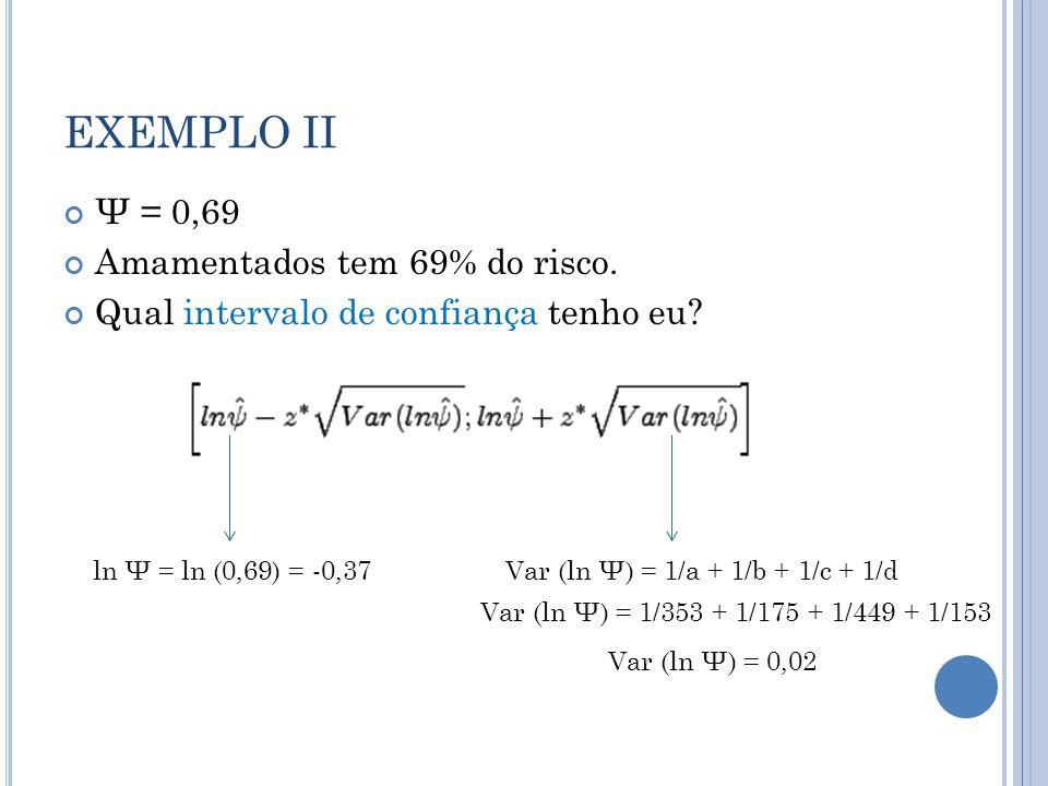 EXEMPLO II Ψ = 0,69 Amamentados tem 69% do risco.Qual intervalo de confiança tenho eu.