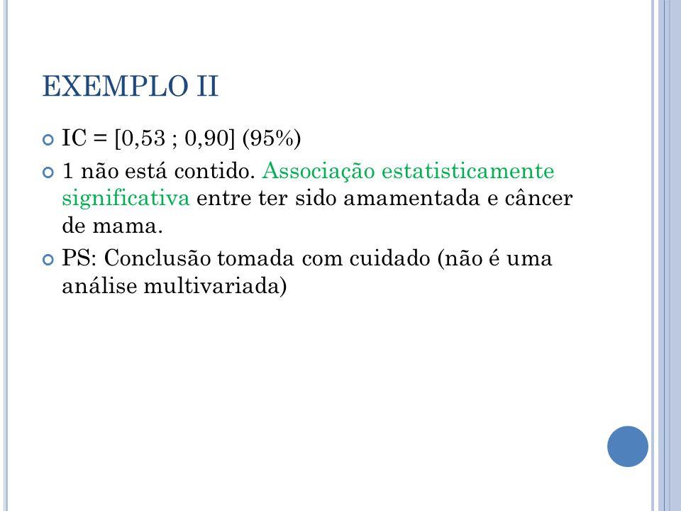 EXEMPLO II IC = [0,53 ; 0,90] (95%) 1 não está contido.