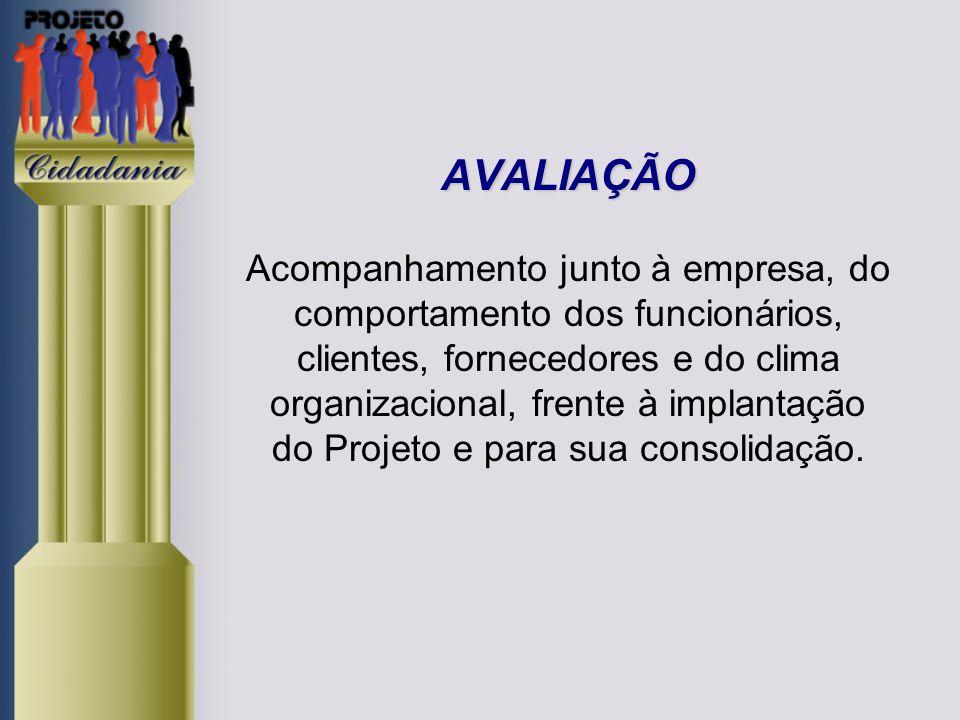 AVALIAÇÃO AVALIAÇÃO Acompanhamento junto à empresa, do comportamento dos funcionários, clientes, fornecedores e do clima organizacional, frente à implantação do Projeto e para sua consolidação.