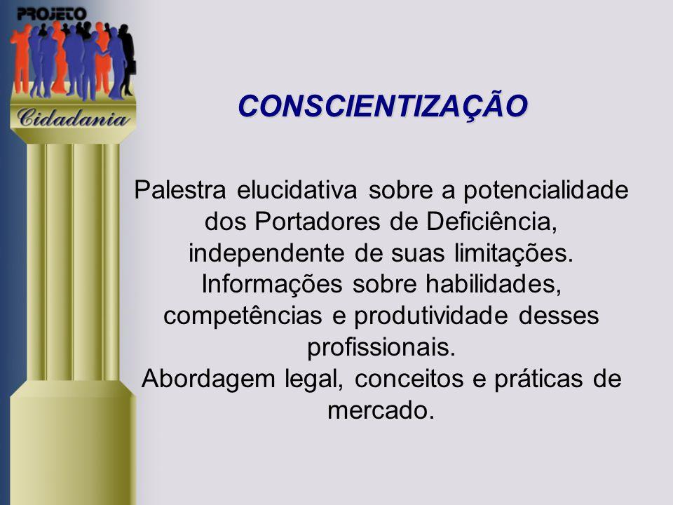 CONSCIENTIZAÇÃO CONSCIENTIZAÇÃO Palestra elucidativa sobre a potencialidade dos Portadores de Deficiência, independente de suas limitações.