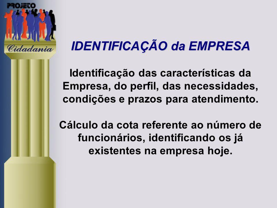IDENTIFICAÇÃO da EMPRESA IDENTIFICAÇÃO da EMPRESA Identificação das características da Empresa, do perfil, das necessidades, condições e prazos para atendimento.