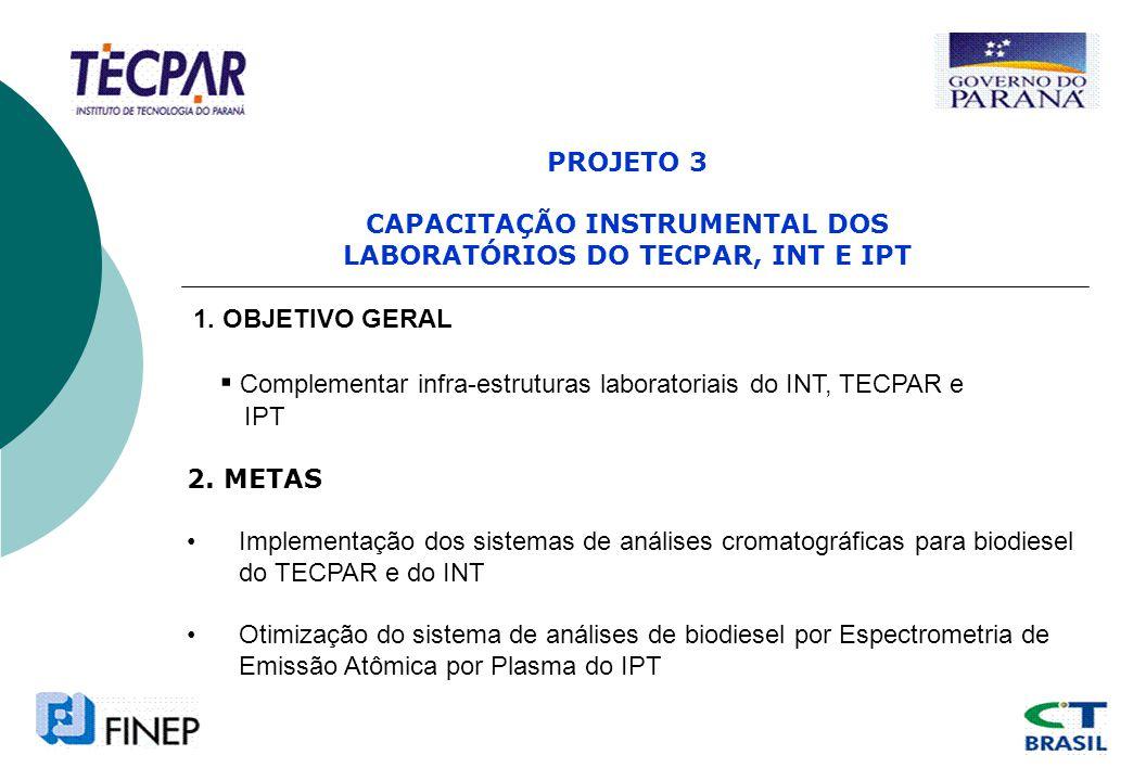 PROJETO 3 CAPACITAÇÃO INSTRUMENTAL DOS LABORATÓRIOS DO TECPAR, INT E IPT 2.