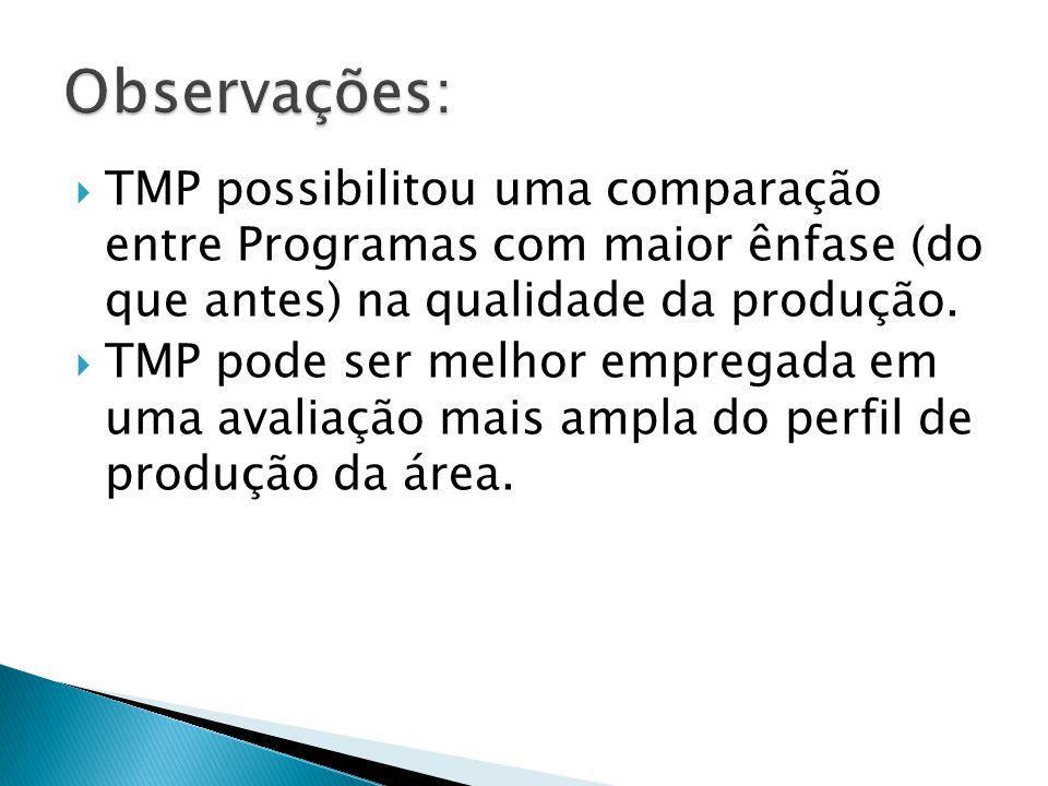 TMP possibilitou uma comparação entre Programas com maior ênfase (do que antes) na qualidade da produção. TMP pode ser melhor empregada em uma avaliaç