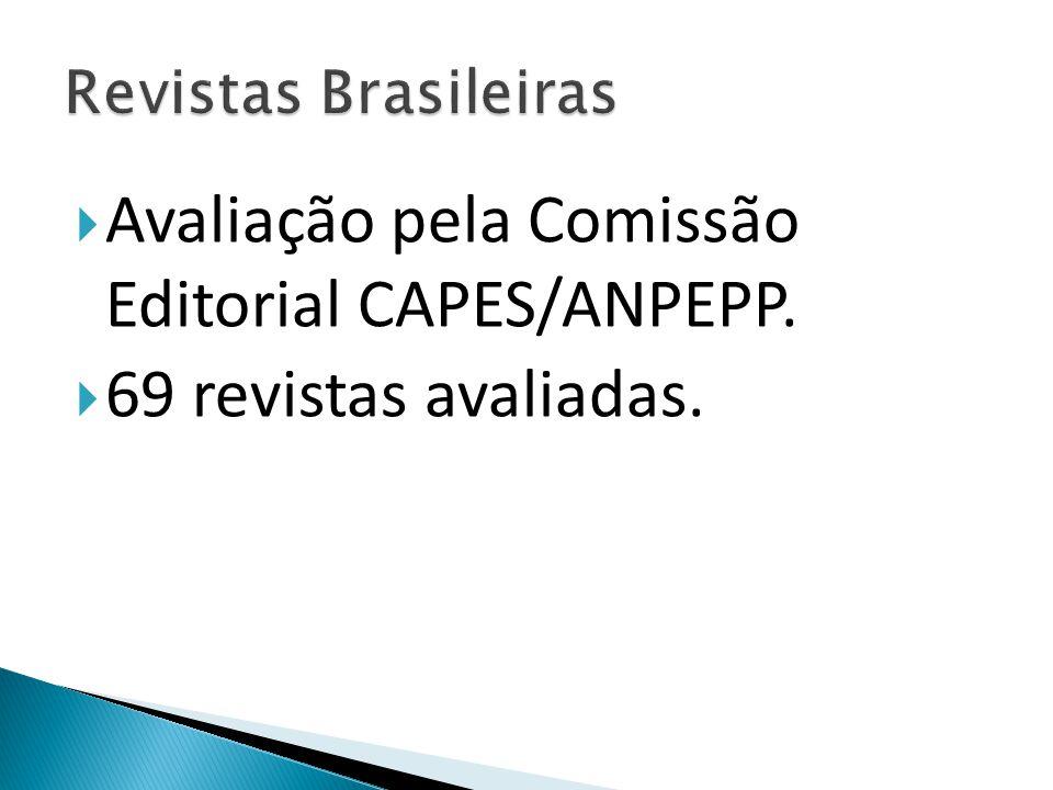 Avaliação pela Comissão Editorial CAPES/ANPEPP. 69 revistas avaliadas.