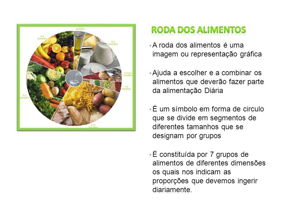 Completa : comer alimentos de cada grupo e beber água diariamente. Equilibrada: comer alimentos ricos em fibras, vitaminas, proteínas, mas em quantida