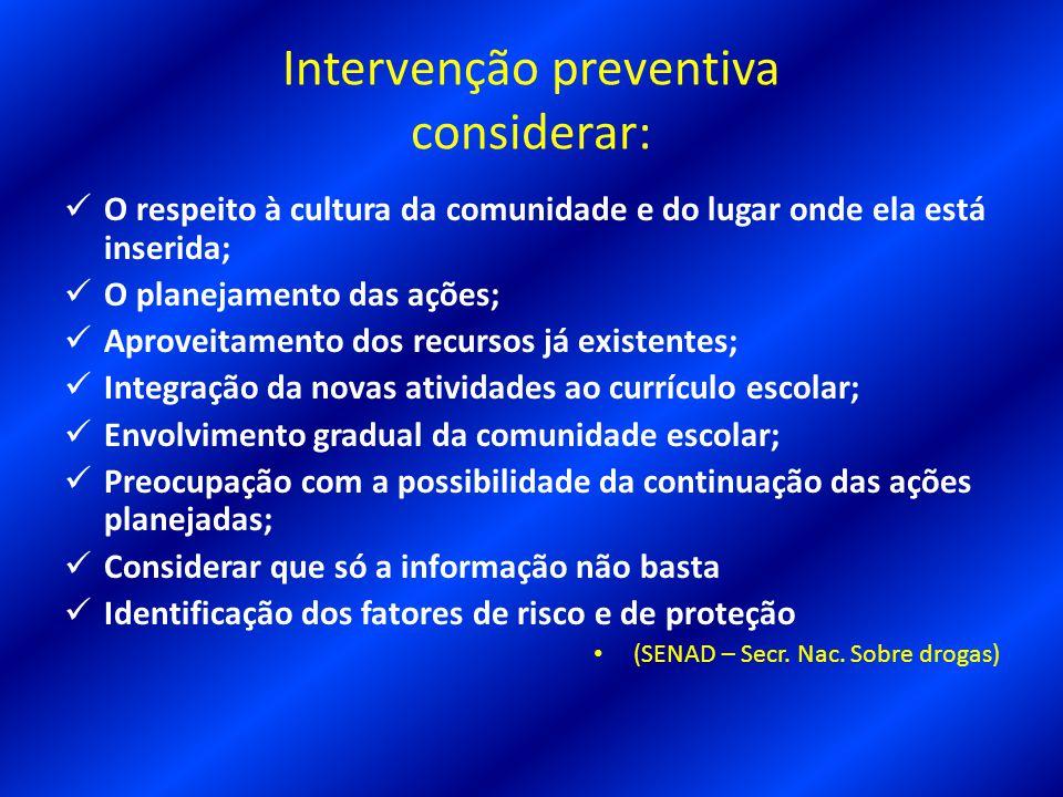 Luiz Carlos Magno PREVENÇÃO DIAGNÓSTICO NECESSIDADE PLANEJAMENTO AÇÕES AVALIAÇÃO ACOMPANHAMENTO CAPACITAÇÃO SENSIBILIZAÇÃO