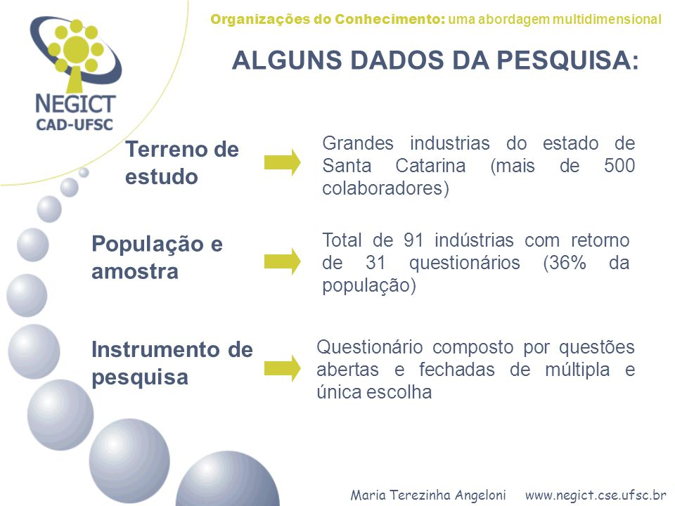 Maria Terezinha Angeloni www.negict.cse.ufsc.br Organizações do Conhecimento: uma abordagem multidimensional ALGUNS DADOS DA PESQUISA: Terreno de estudo Grandes industrias do estado de Santa Catarina (mais de 500 colaboradores) População e amostra Total de 91 indústrias com retorno de 31 questionários (36% da população) Instrumento de pesquisa Questionário composto por questões abertas e fechadas de múltipla e única escolha