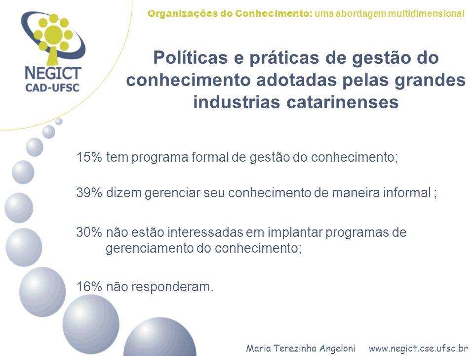 Maria Terezinha Angeloni www.negict.cse.ufsc.br Organizações do Conhecimento: uma abordagem multidimensional 16% não responderam. Políticas e práticas