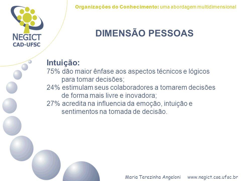 Maria Terezinha Angeloni www.negict.cse.ufsc.br Organizações do Conhecimento: uma abordagem multidimensional Intuição: 75% dão maior ênfase aos aspect