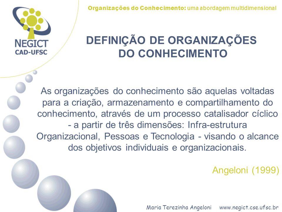 Maria Terezinha Angeloni www.negict.cse.ufsc.br INFRA-ESTRUTURAORGANIZACIONAL PESSOAS TECNOLOGIA ORGANIZAÇÕES DO CONHECIMENTO Cultura Visão Holística Estrutura Estilo Gerencial Aprendizagem Modelos Mentais Compartilhamento Criatividade e Inovação Intuição Redes Datawarehouse Datamining Workflow GED/EED Groupware MODELO DE ORGANIZAÇÕES DO CONHECIMENTO Ambiente Externo