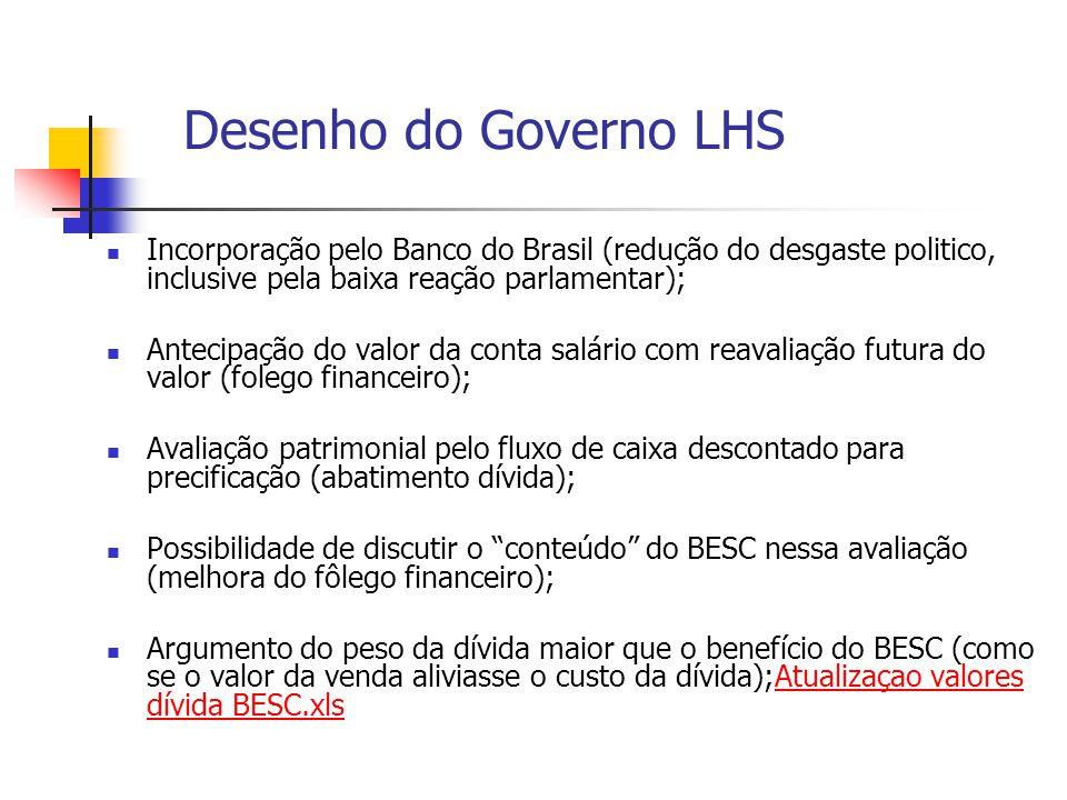Desenho do Governo LHS Incorporação pelo Banco do Brasil (redução do desgaste politico, inclusive pela baixa reação parlamentar); Antecipação do valor