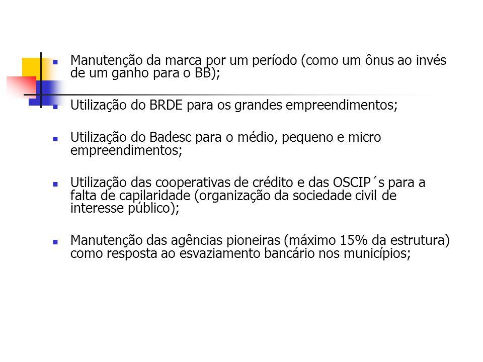 Manutenção da marca por um período (como um ônus ao invés de um ganho para o BB); Utilização do BRDE para os grandes empreendimentos; Utilização do Ba