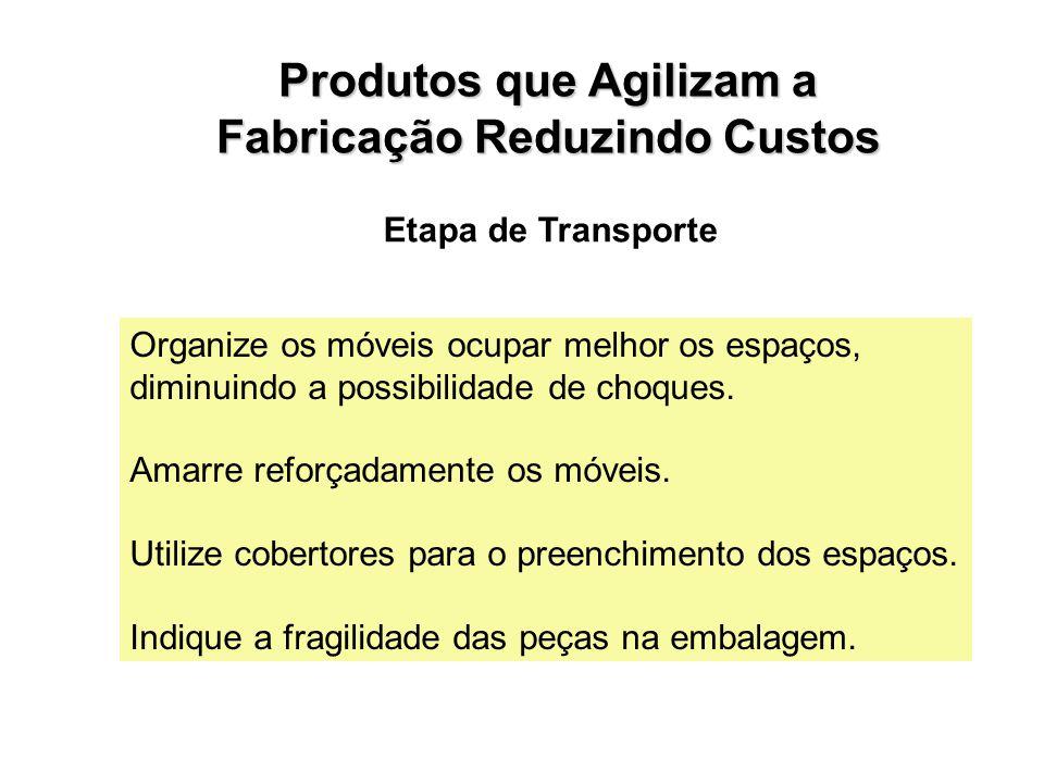 Produtos que Agilizam a Fabricação Reduzindo Custos Etapa de Transporte Organize os móveis ocupar melhor os espaços, diminuindo a possibilidade de choques.