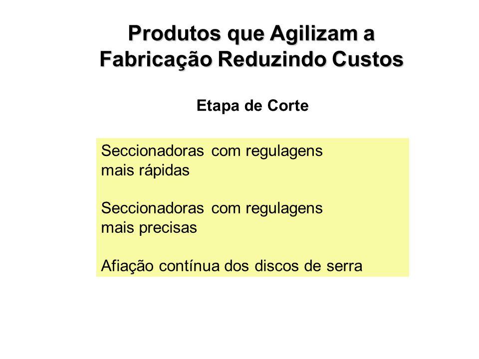 Etapa de Corte Produtos que Agilizam a Fabricação Reduzindo Custos
