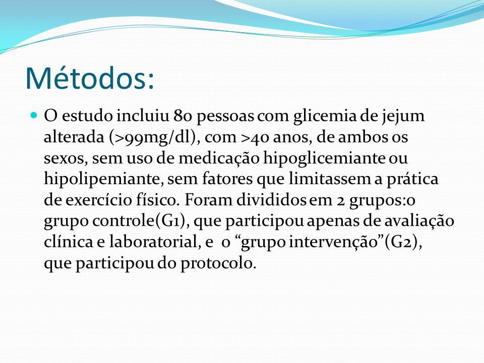 Métodos: O estudo incluiu 80 pessoas com glicemia de jejum alterada (>99mg/dl), com >40 anos, de ambos os sexos, sem uso de medicação hipoglicemiante