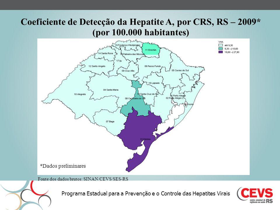 Programa Estadual para a Prevenção e o Controle das Hepatites Virais Coeficiente de Incidência da Hepatite B, por CRS, RS – 2009* (por 100.000 habitantes) Fonte dos dados brutos: SINAN/CEVS/SES-RS *Dados preliminares