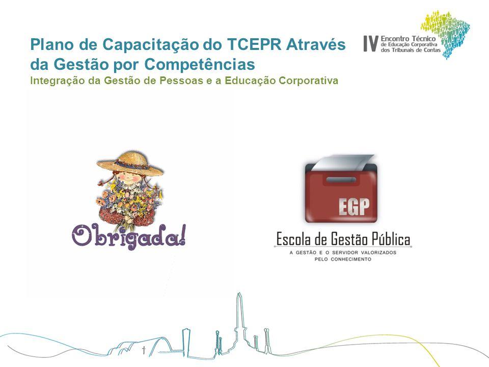 Plano de Capacitação do TCEPR Através da Gestão por Competências Integração da Gestão de Pessoas e a Educação Corporativa