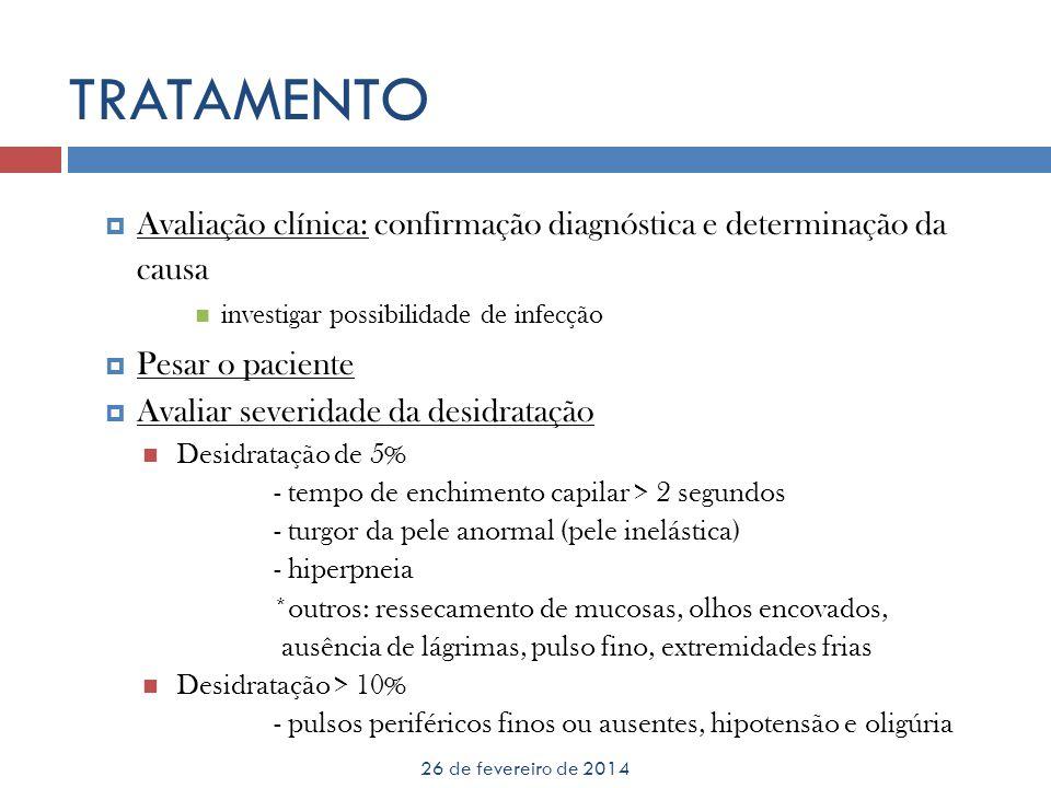 TRATAMENTO 26 de fevereiro de 2014 Avaliação clínica: confirmação diagnóstica e determinação da causa investigar possibilidade de infecção Pesar o pac