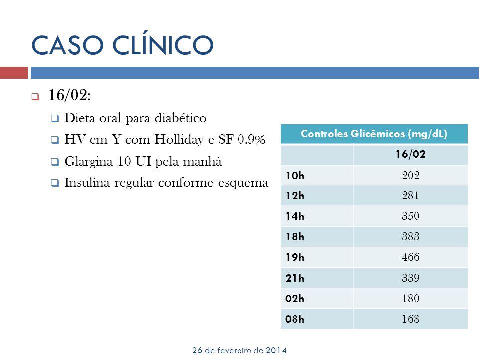 CASO CLÍNICO 26 de fevereiro de 2014 16/02: Dieta oral para diabético HV em Y com Holliday e SF 0.9% Glargina 10 UI pela manhã Insulina regular confor