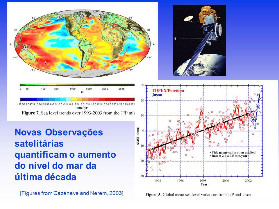 Novas Observações satelitárias quantificam o aumento do nível do mar da última década [Figures from Cazenave and Nerem, 2003]