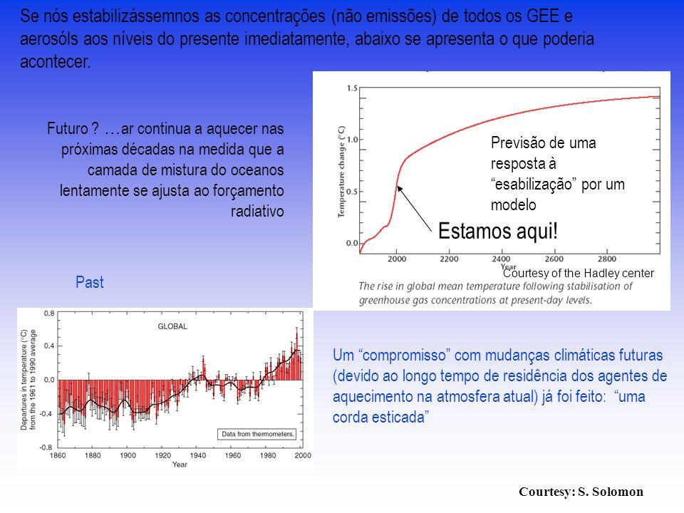 Previsão de uma resposta à esabilização por um modelo Um compromisso com mudanças climáticas futuras (devido ao longo tempo de residência dos agentes