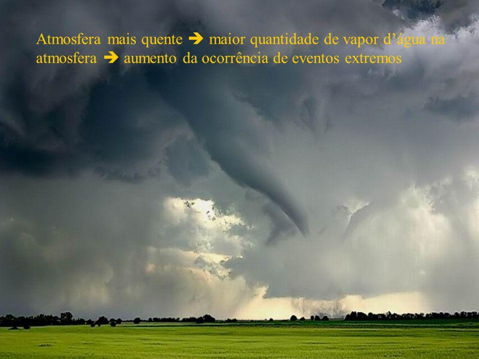 Atmosfera mais quente maior quantidade de vapor dágua na atmosfera aumento da ocorrência de eventos extremos