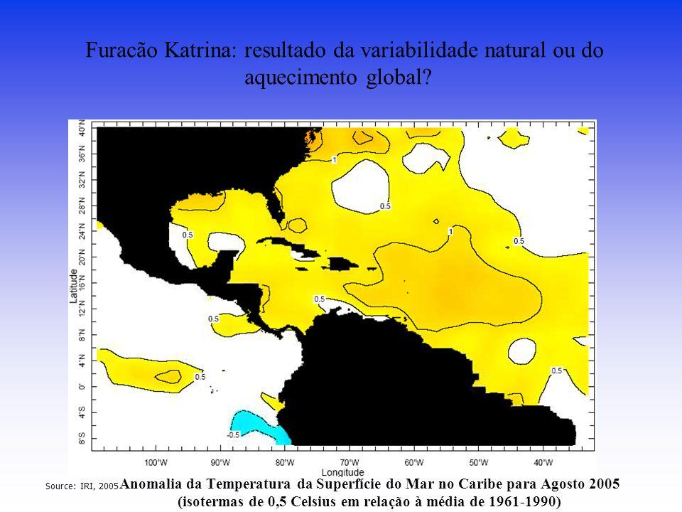 Anomalia da Temperatura da Superfície do Mar no Caribe para Agosto 2005 (isotermas de 0,5 Celsius em relação à média de 1961-1990) Source: IRI, 2005 Furacão Katrina: resultado da variabilidade natural ou do aquecimento global?