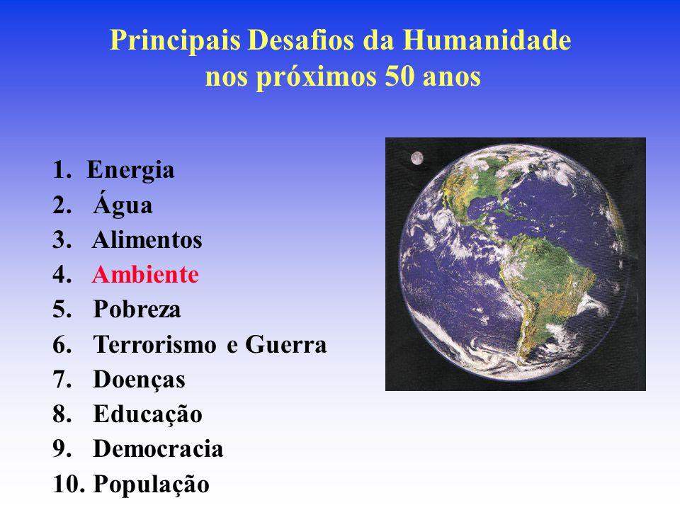 Principais Desafios da Humanidade nos próximos 50 anos 1.Energia 2. Água 3. Alimentos 4. Ambiente 5. Pobreza 6. Terrorismo e Guerra 7. Doenças 8. Educ