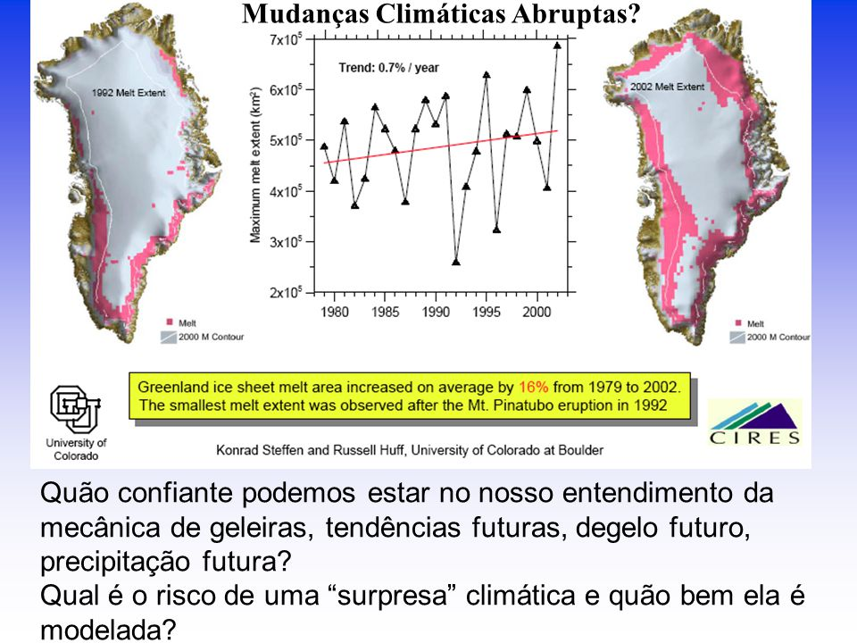 Quão confiante podemos estar no nosso entendimento da mecânica de geleiras, tendências futuras, degelo futuro, precipitação futura? Qual é o risco de