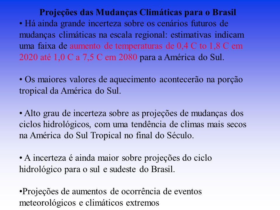 Projeções das Mudanças Climáticas para o Brasil Há ainda grande incerteza sobre os cenários futuros de mudanças climáticas na escala regional: estimativas indicam uma faixa de aumento de temperaturas de 0,4 C to 1,8 C em 2020 até 1,0 C a 7,5 C em 2080 para a América do Sul.