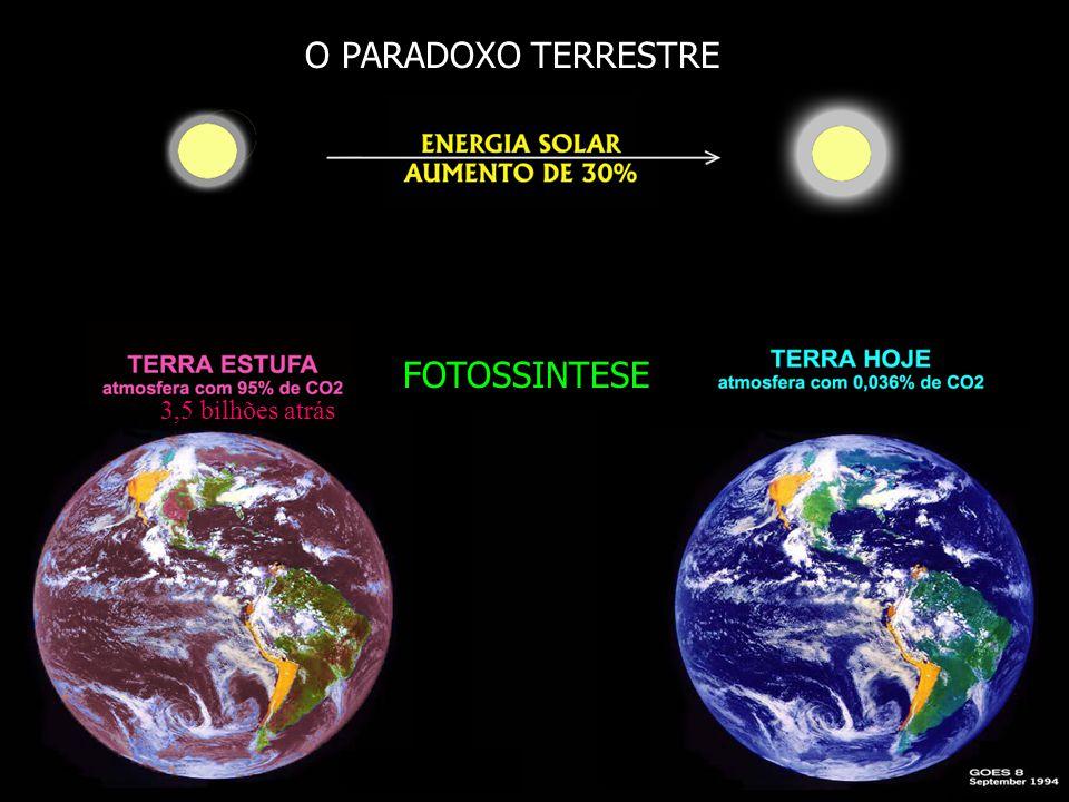 FOTOSSINTESE O PARADOXO TERRESTRE 3,5 bilhões atrás