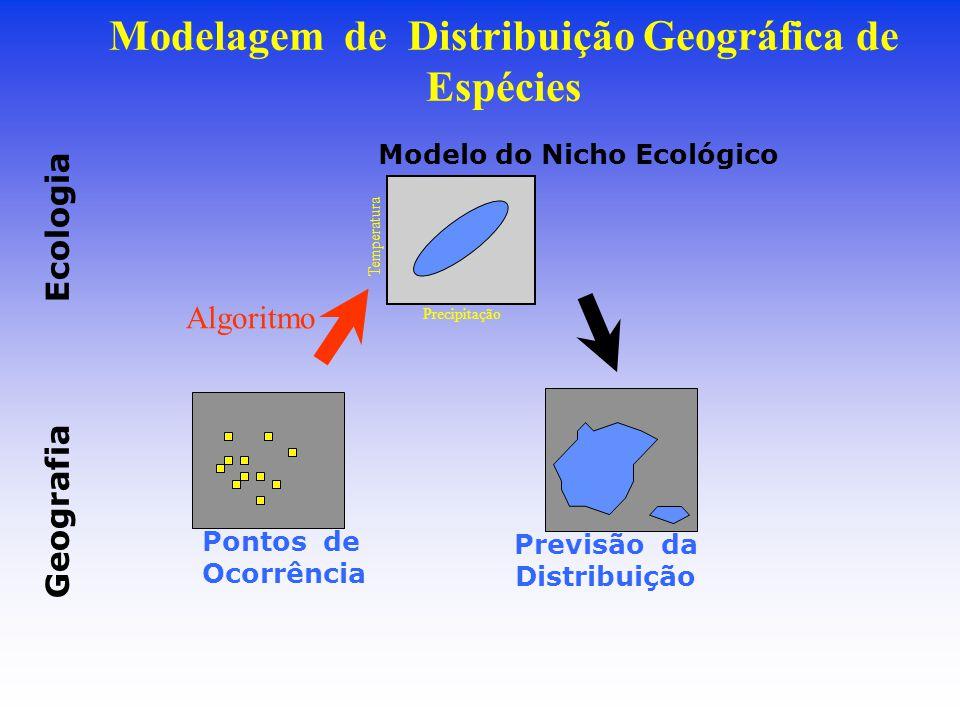 Geografia Ecologia Modelagem de Distribuição Geográfica de Espécies Pontos de Ocorrência Algoritmo Precipitação Temperatura Modelo do Nicho Ecológico Previsão da Distribuição