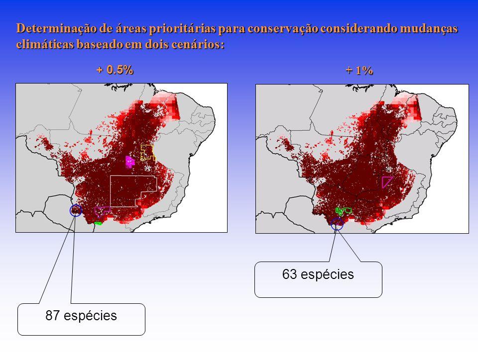 Determinação de áreas prioritárias para conservação considerando mudanças climáticas baseado em dois cenários: 87 espécies + 1% 63 espécies + 0.5%